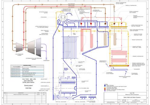 Lr46-boiler-pid