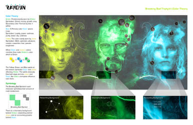 Breaking Bad | Color Theory Explained