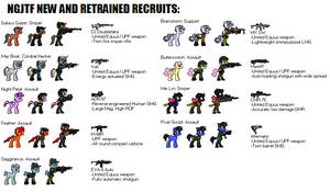 NGJSF New and Retrained Recruits 5 by BusterBuizel