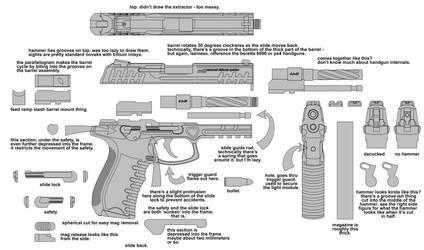 Kenaz Design Details by Nyandgate