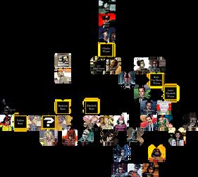 Wayne/Kane Family Tree
