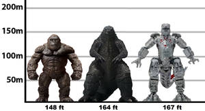 What IF MonsterVerse Showa Heights?