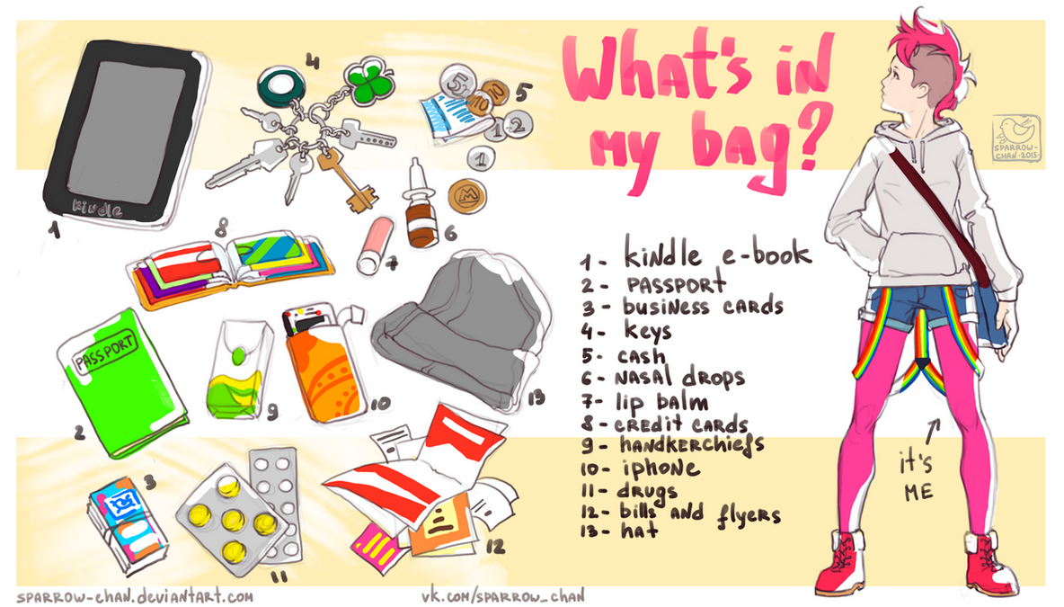 What's in my bag meme by sparrow-chan