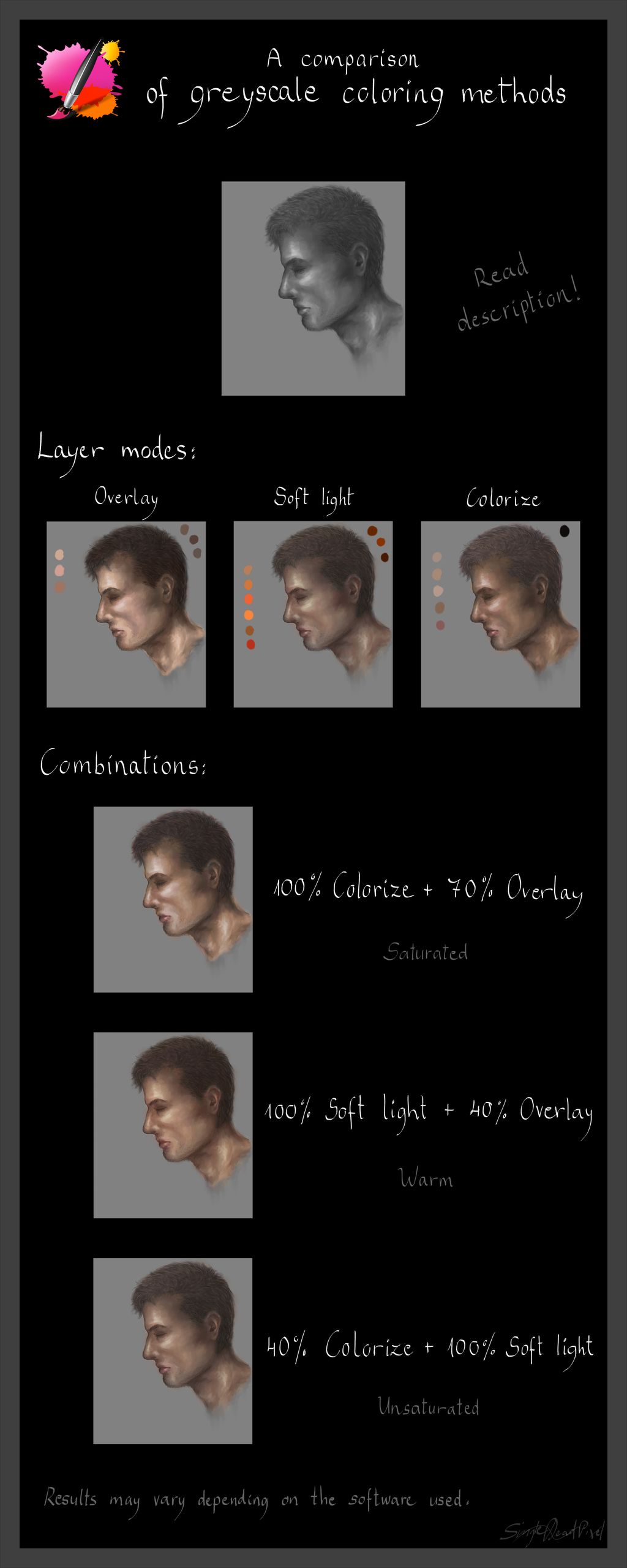 Comparison of Greyscale Coloring Methods by SingleDeadPixel