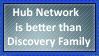 (Request) Hub Network is better than DF by KittyJewelpet78