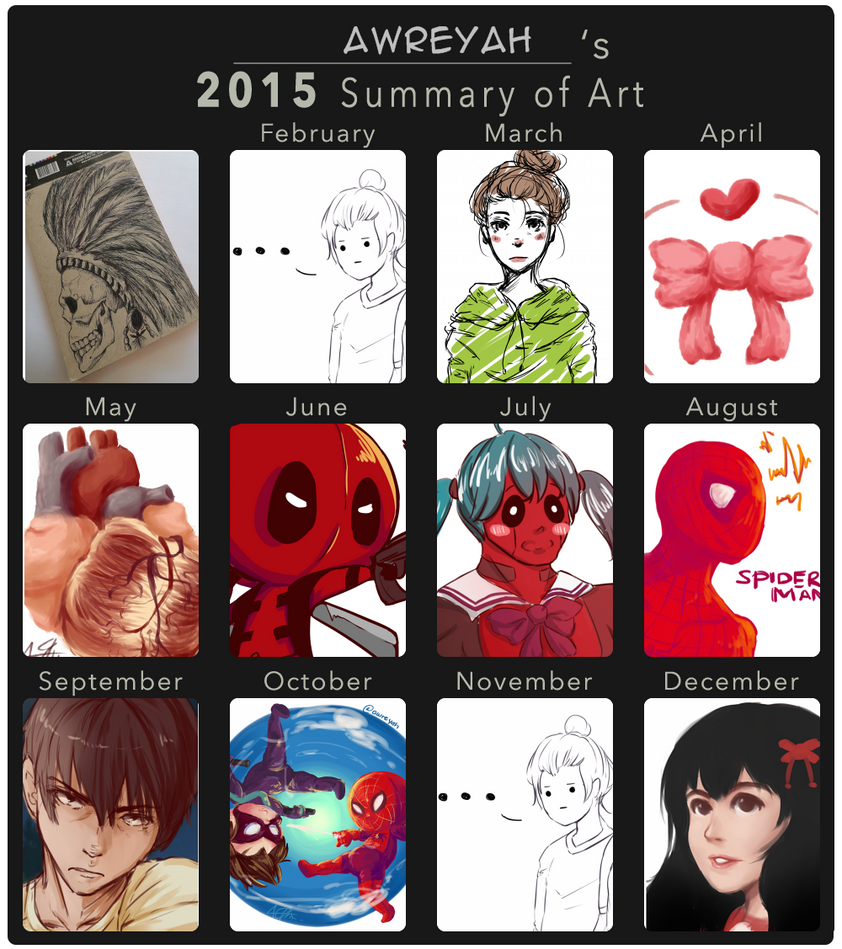 My art summary for this year! by wishfulthinker014