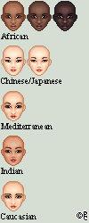 Multinational Faces
