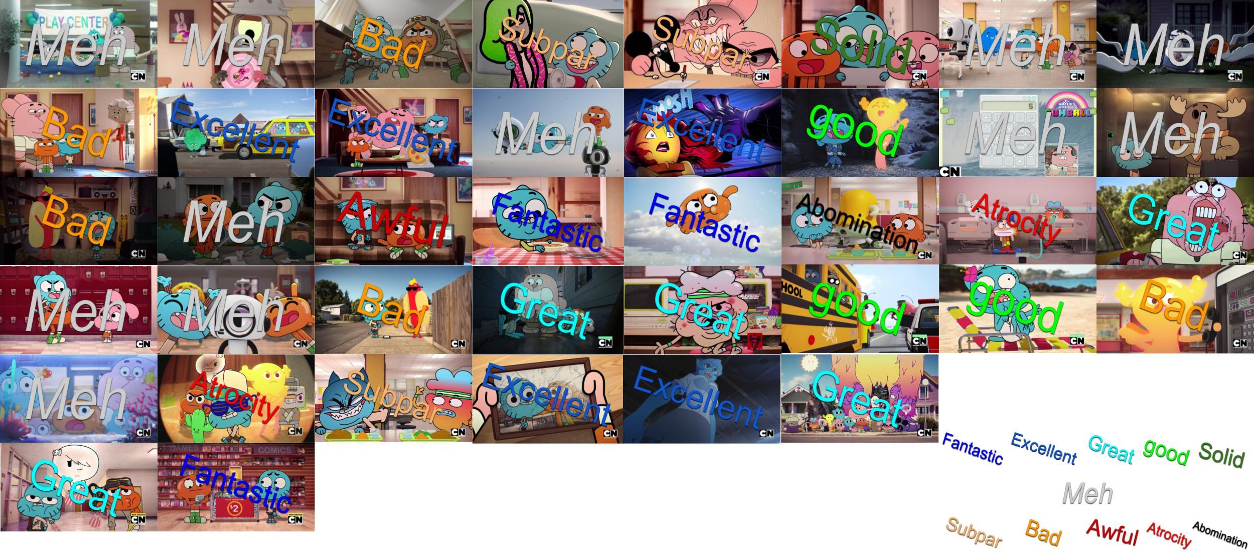The Amazing World Of Gumball Season 4 Scoreboard By