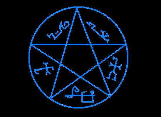 Devil's trap: What do the symbols mean? | Yahoo Answers