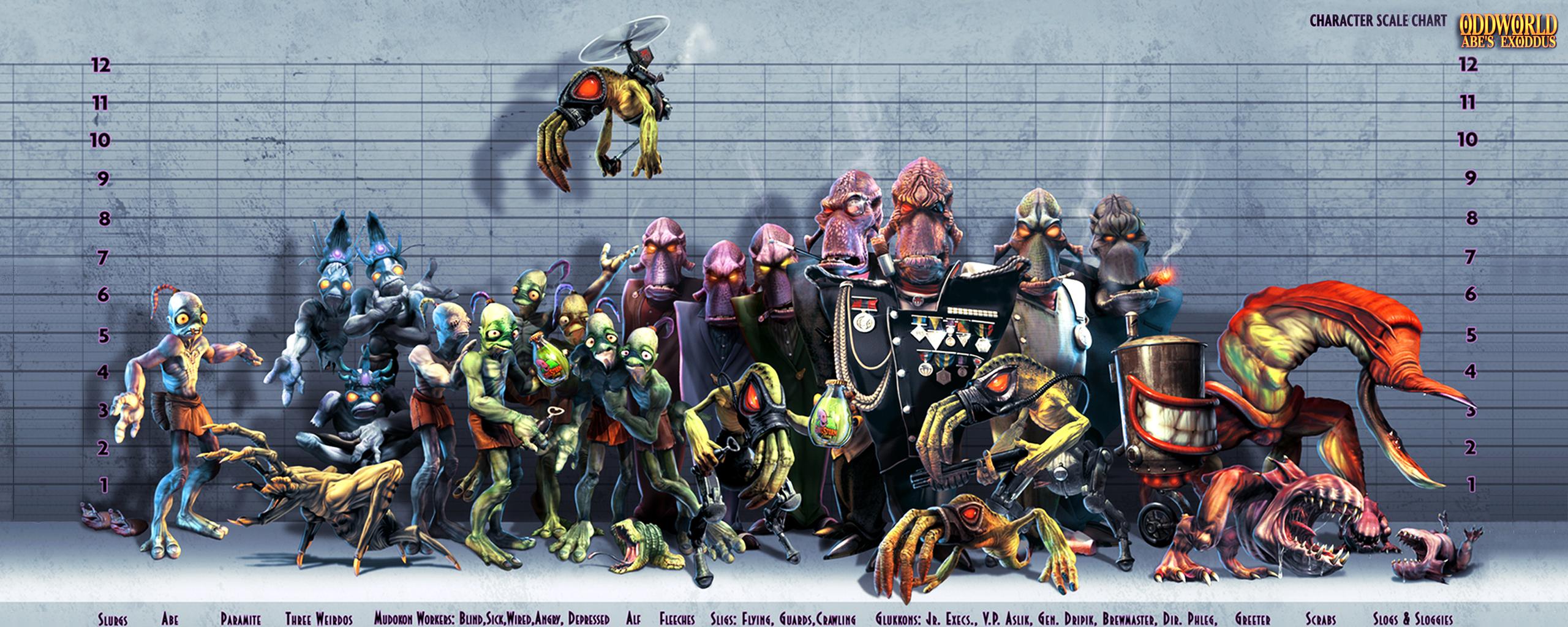 http://fc03.deviantart.net/fs70/f/2010/354/d/2/oddworld_dual_screen_by_dekstyr-d359a2d.jpg