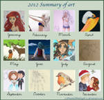 Summary of art 2012 by 22DreamOfMidnight22