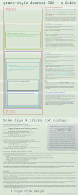 Gruze Style Journal CSS - a guide