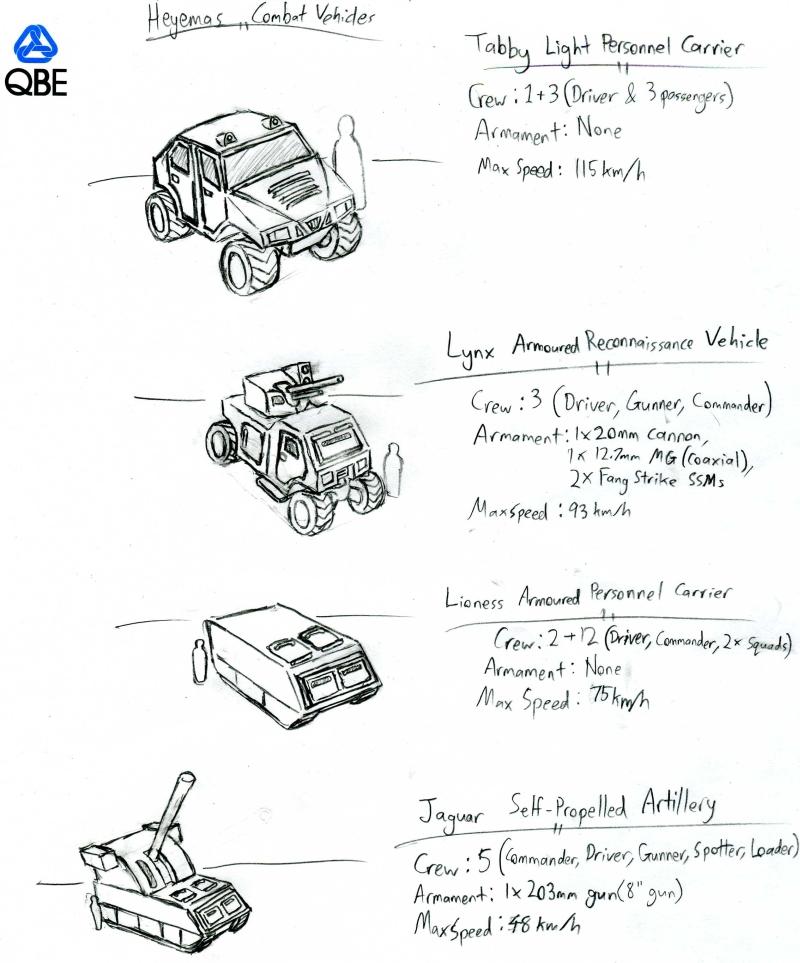 Heyemas Combat Support Vehicle by SkyWhiteFox