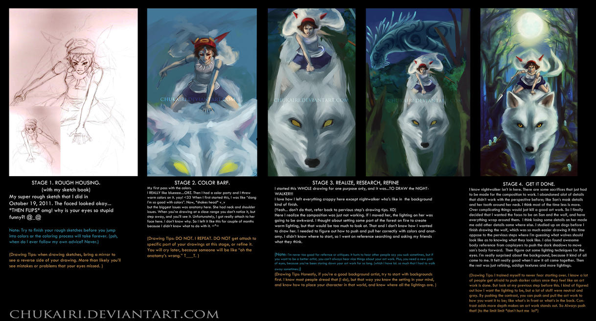 Progress of Princess Mononoke by Chukairi