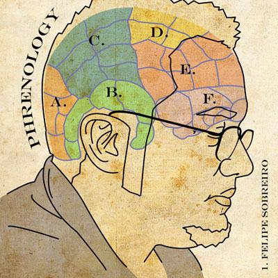 Phrenology ID by sobreiro