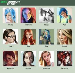 2015 Summary of Art (Colored)
