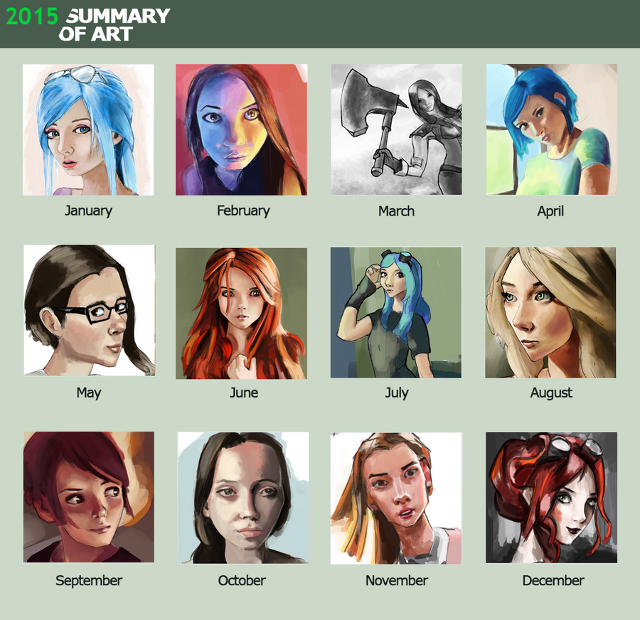 2015 Summary of Art (Colored) by circuitleaf
