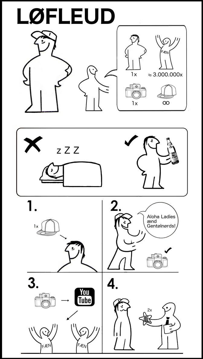 LeFloid IKEA style by OlaNaTungee