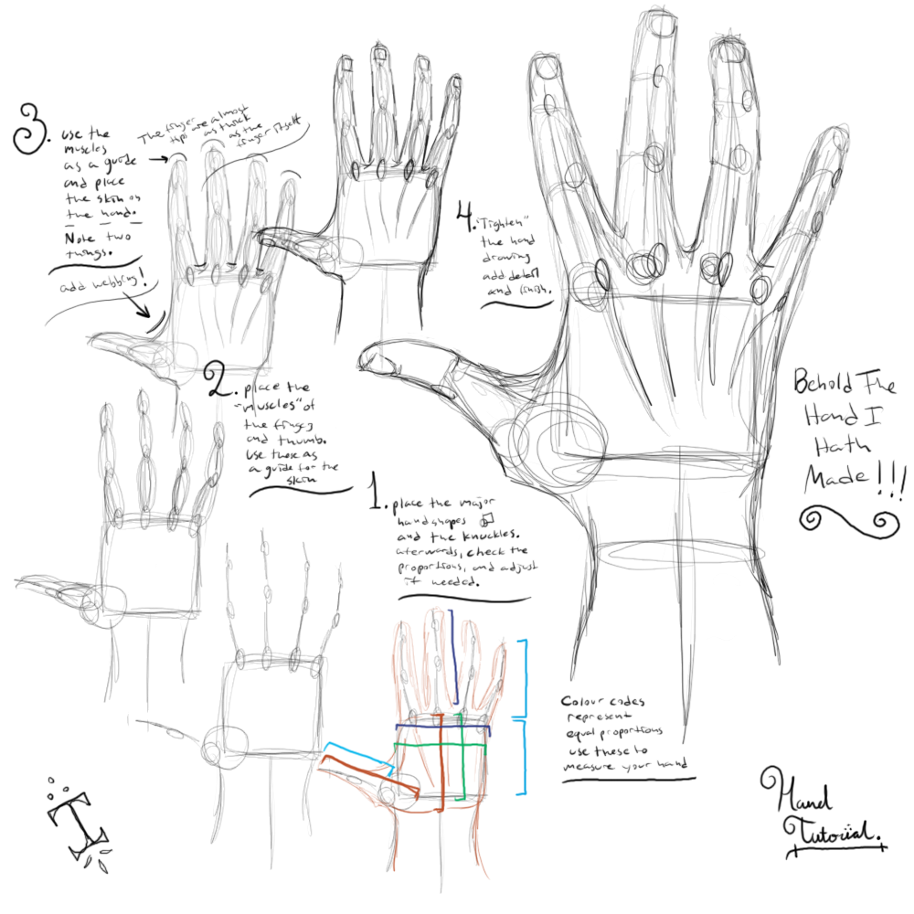 human hand drawing tutorial images free download