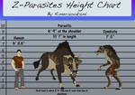 Carth Z-Parasite Size Chart