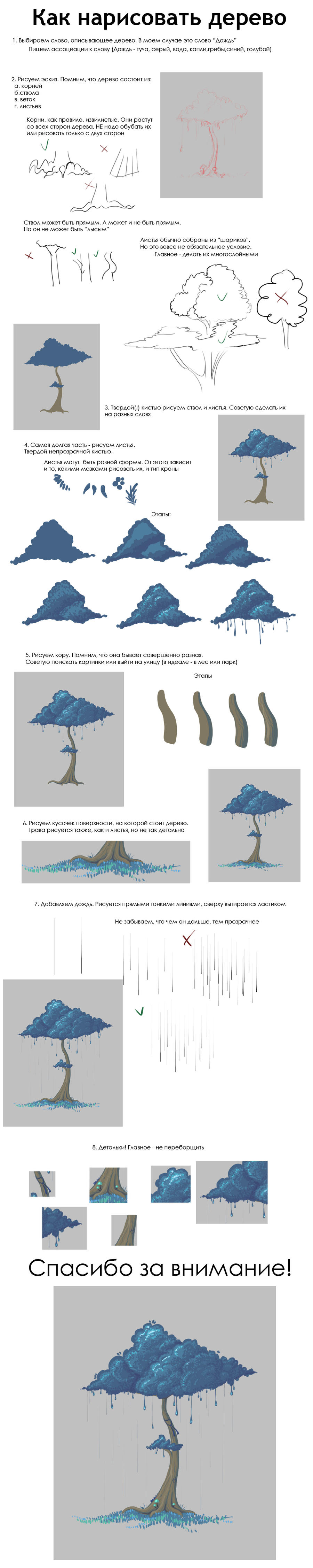 Fantasy tree tutorial by Elunian