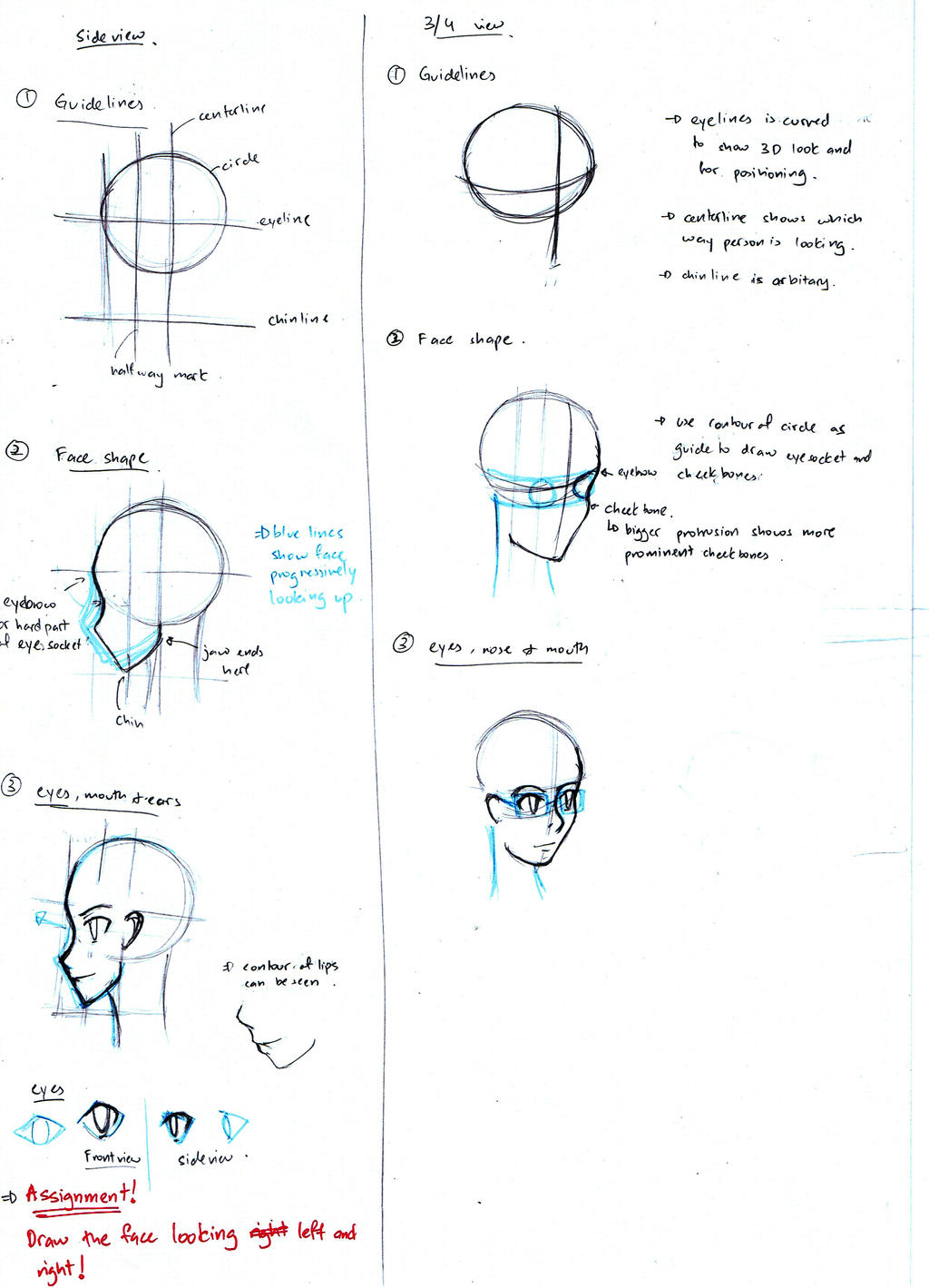 Manga Tutorial 1b: Face by pecah-darah on DeviantArt