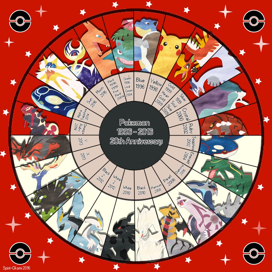 Pokemon 20th Anniversary by Spirit-Okami