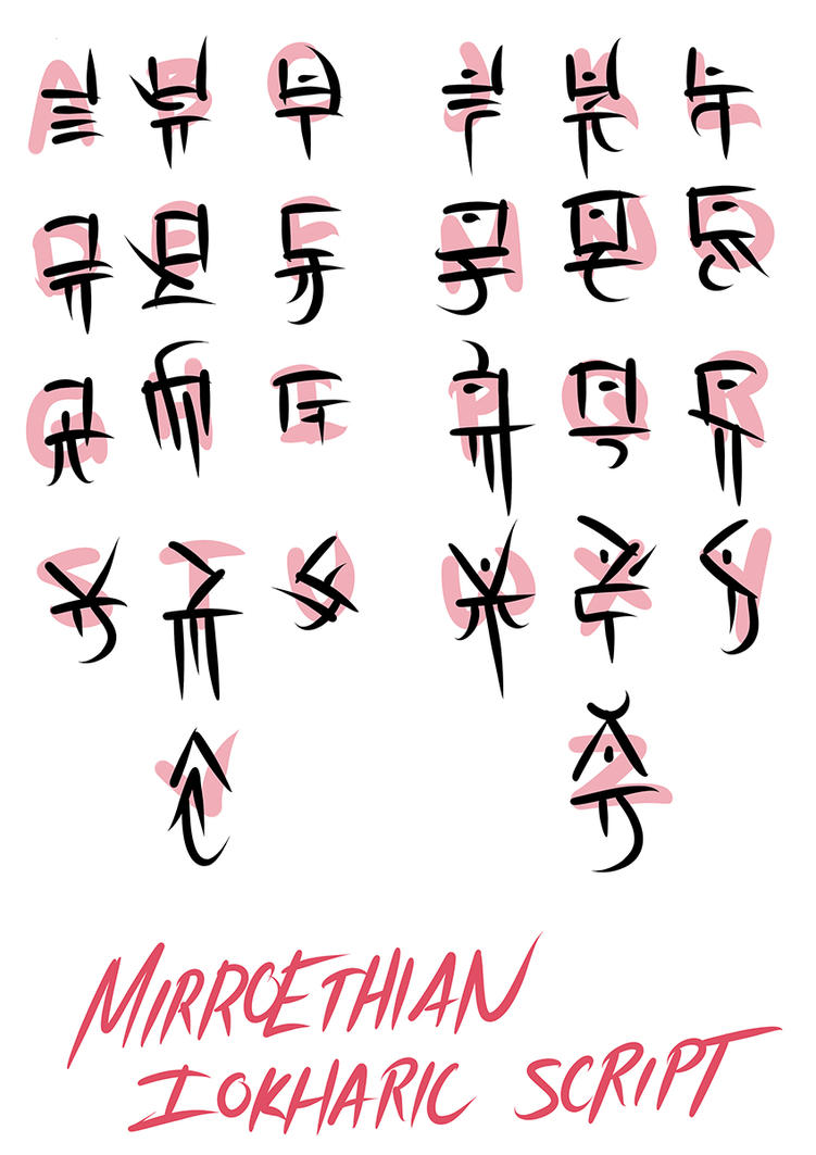 Mirroethian iokharic script wip by raccooncube on deviantart Script art