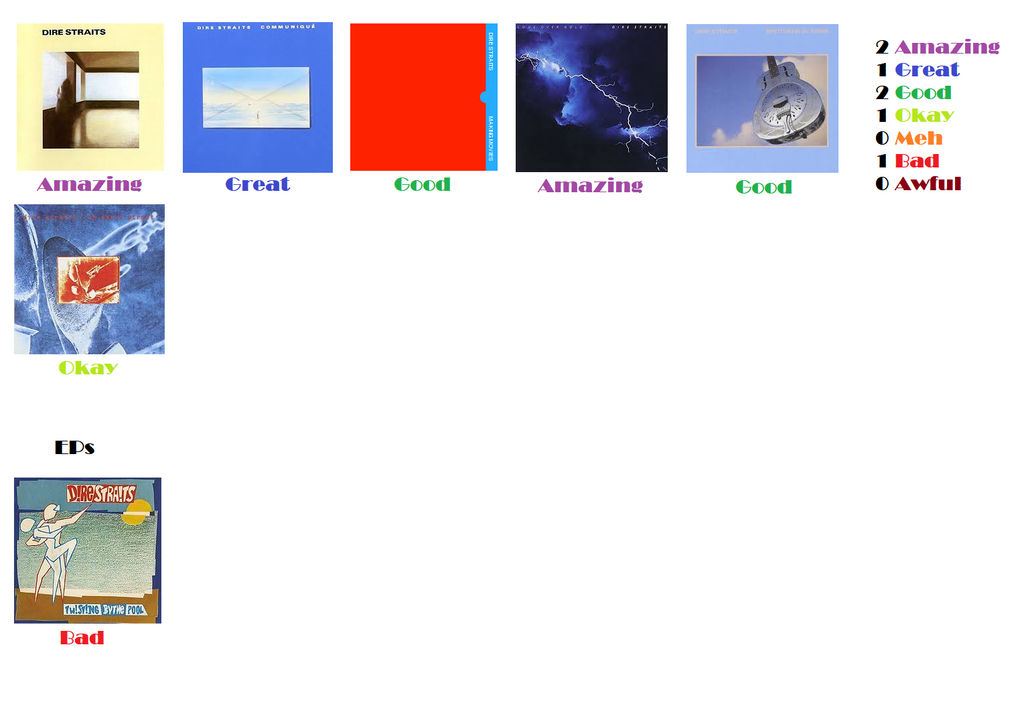 Dire Straits Albums Ranked by TheDucktective on DeviantArt