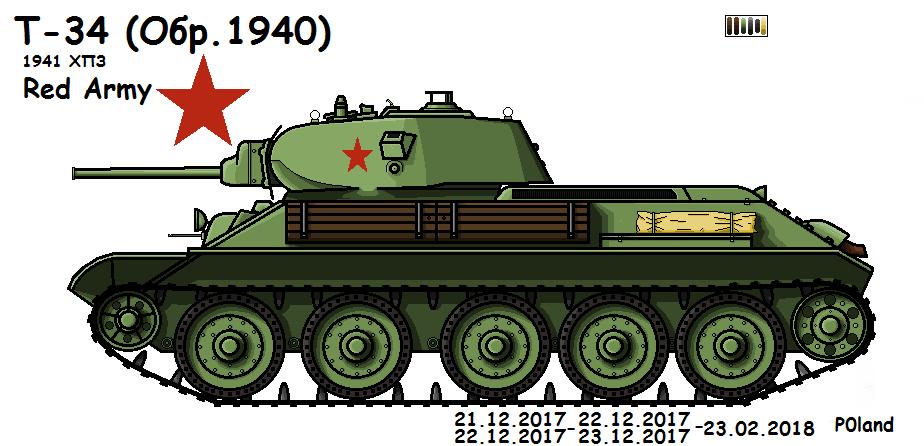 T-34 model 1940 (41, 183) by P0landWW2