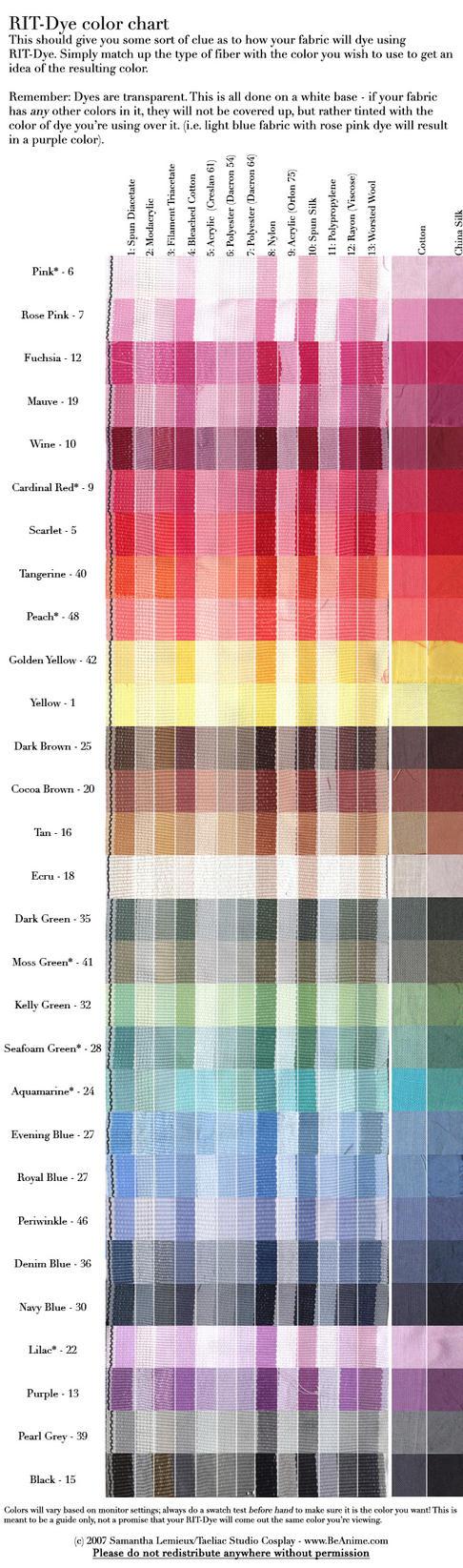 Tutorial: RIT-Dye Color Chart by taeliac