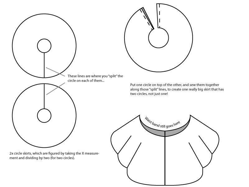 Circle Skirt Add-on by taeliac
