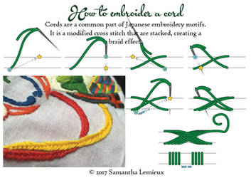Tutorial: Japanese Cord Embroidery Stitch