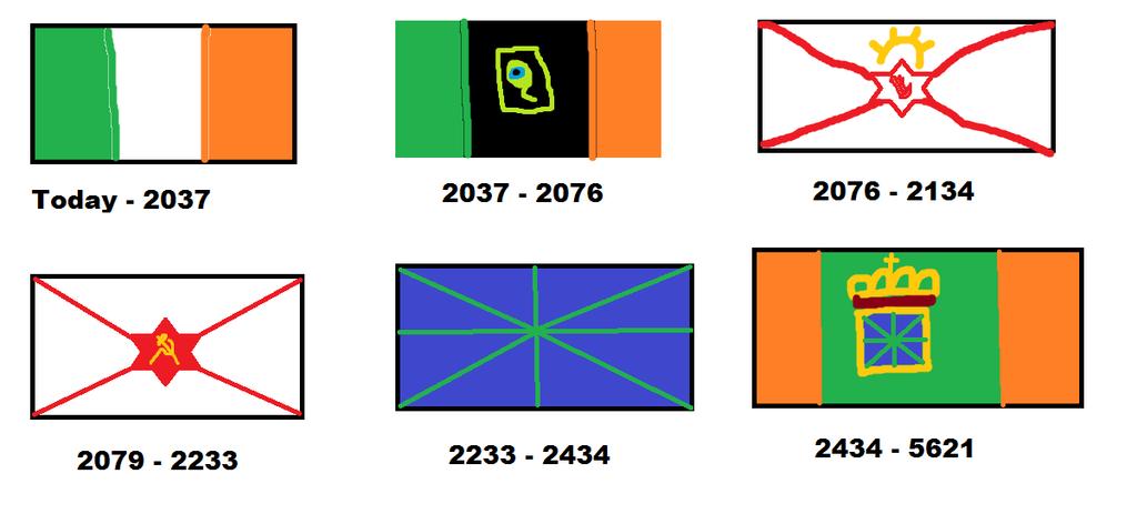 Alternatvie Furture of Ireland by spencerbt123