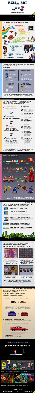 No Bullshit Pixel Art Tutorial Week 1 by Retronator