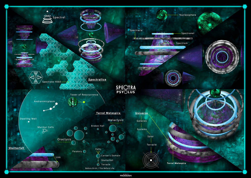 Spectra Psyclus - World(s) map !!! by R1Design