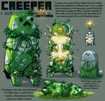 Creeper by Neytirix