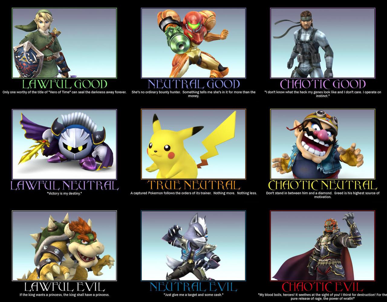 Nintendo Alignment Chart