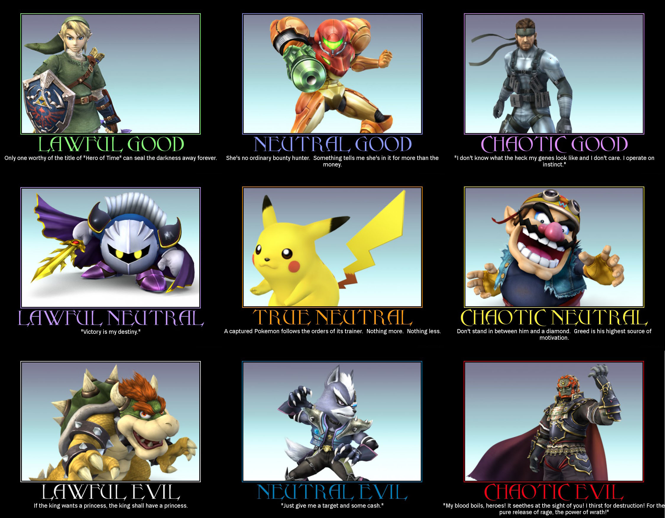 10 Best Alignment Charts | The Mary Sue
