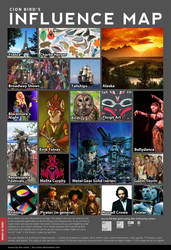 Influence Map