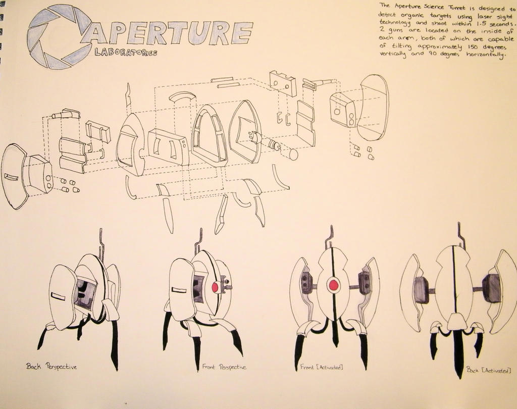 Portal 2 Turret Blueprint