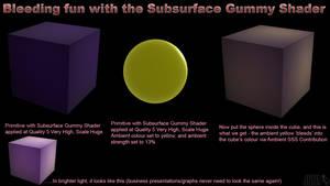 Bleeding Fun with SSS Gummy by JV-Andrew