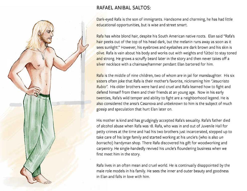 Rafa Profile Write-Up