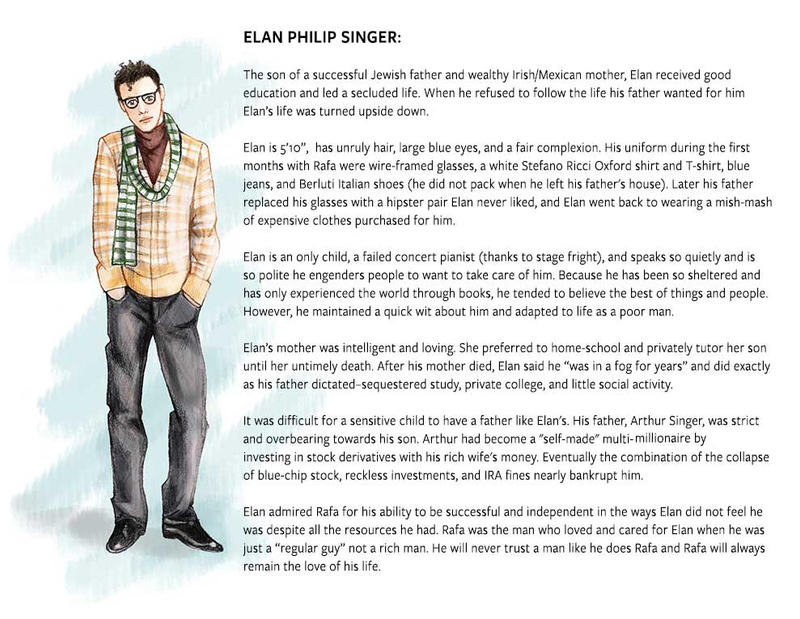 Elan Profile Write-Up