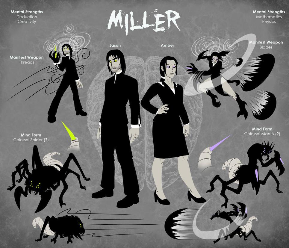 2017 Miller Character Sheet by pyrasterran