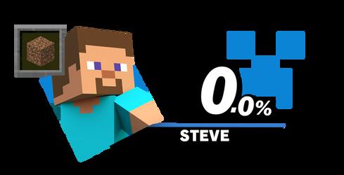 Minecraft Steve Hud - Smash Bros