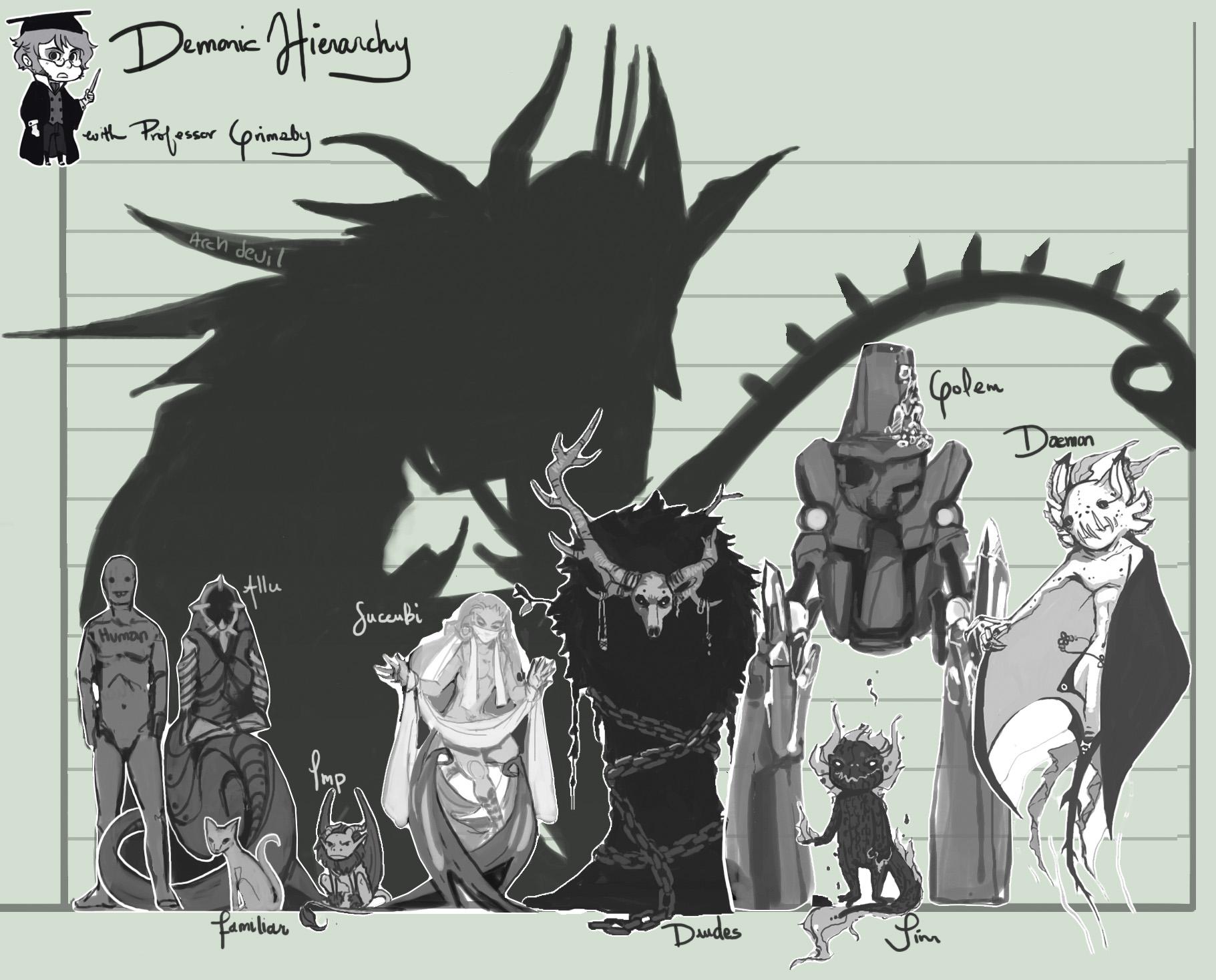 Demonology 101 by ianuae