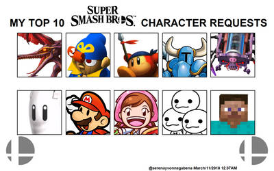 Top 10 Super Smash Bros Character Requests
