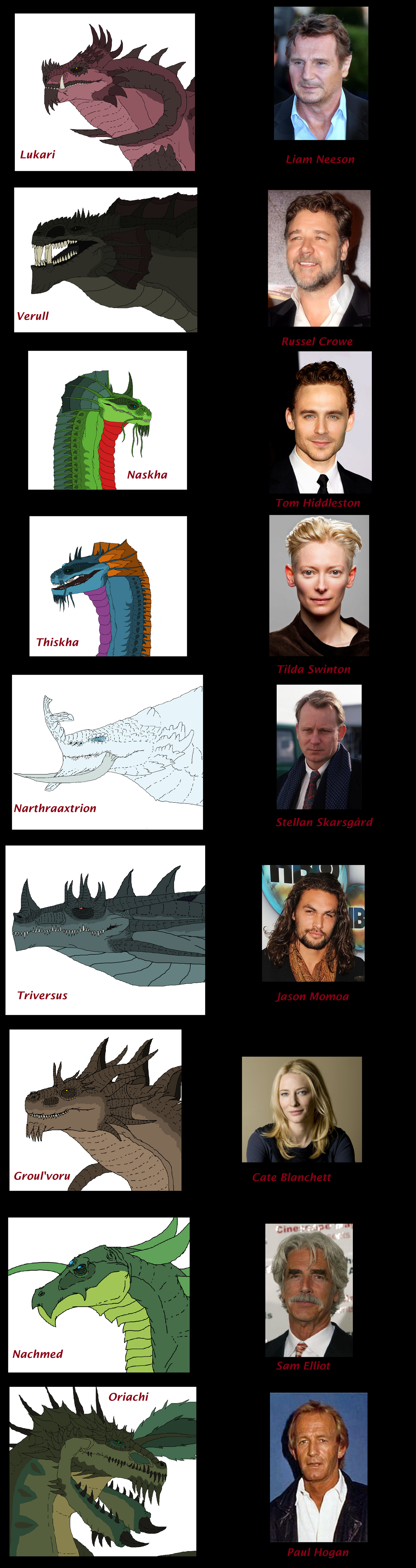 Guardians Of Cher'aya Dream Cast Voices (So far) by Redspets