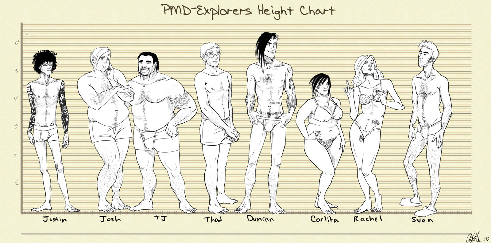 body types by wandaluvstacos on deviantart